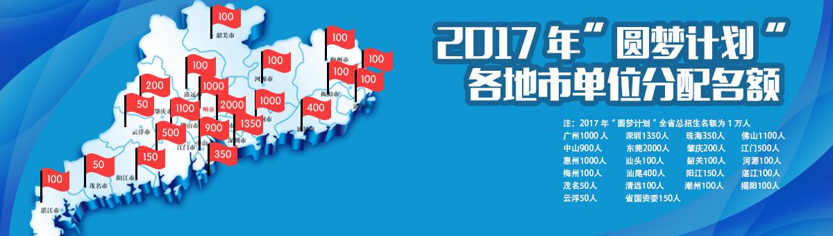 广东省新生代产业工人圆梦计划